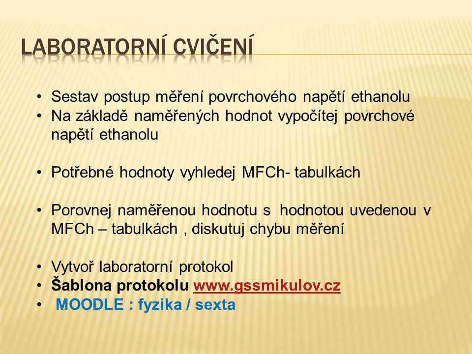Sestav postup měření povrchového napětí ethanolu Na základě naměřených hodnot vypočítej povrchové napětí ethanolu Potřebné hodnoty vyhledej MFCh- tabulkách Porovnej naměřenou hodnotu s hodnotou uvedenou v MFCh – tabulkách, diskutuj chybu měření Vytvoř laboratorní protokol Šablona protokolu www.gssmikulov.czwww.gssmikulov.cz MOODLE : fyzika / sexta