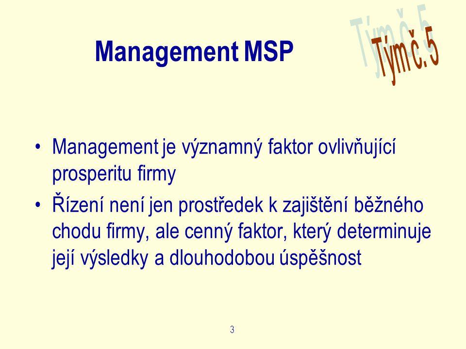 3 Management je významný faktor ovlivňující prosperitu firmy Řízení není jen prostředek k zajištění běžného chodu firmy, ale cenný faktor, který determinuje její výsledky a dlouhodobou úspěšnost