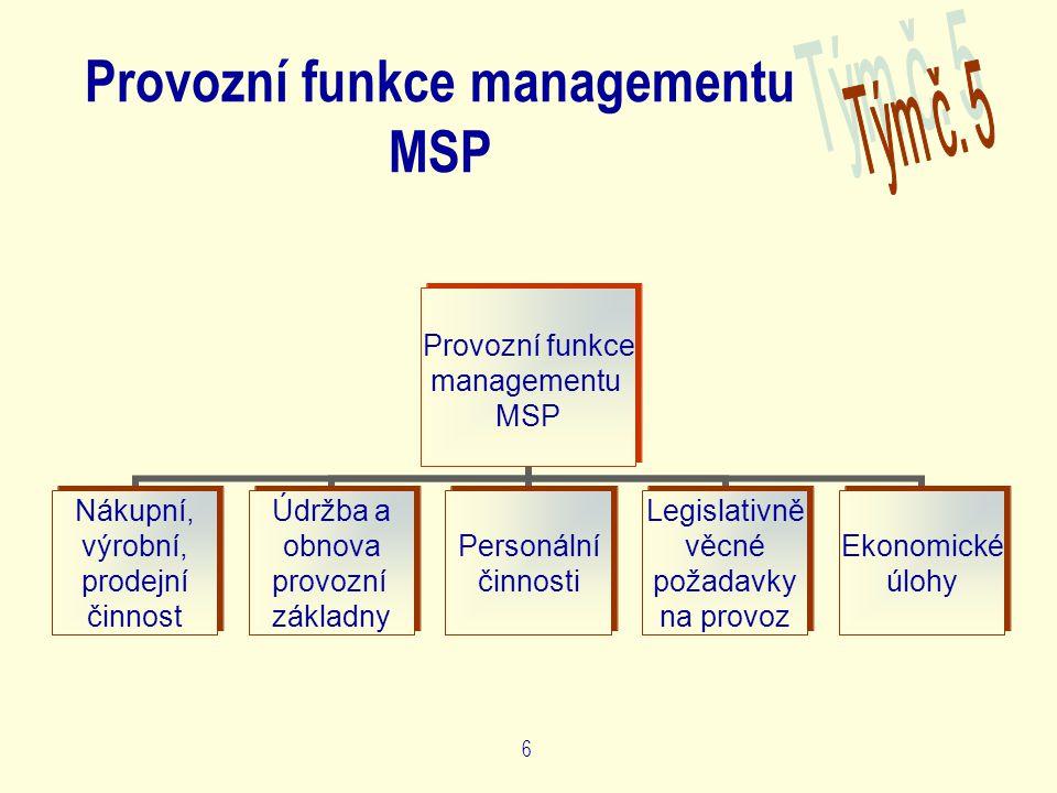 6 Provozní funkce managementu MSP Provozní funkce managementu MSP Nákupní, výrobní, prodejní činnost Údržba a obnova provozní základny Personální činnosti Legislativně věcné požadavky na provoz Ekonomické úlohy