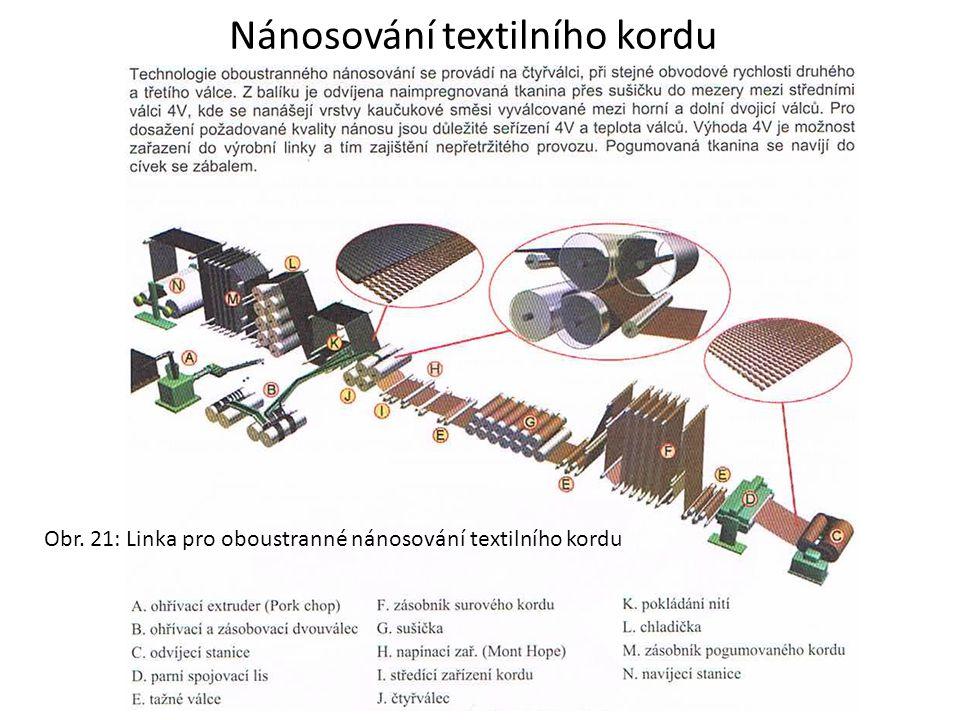 Nánosování textilního kordu Obr. 21: Linka pro oboustranné nánosování textilního kordu