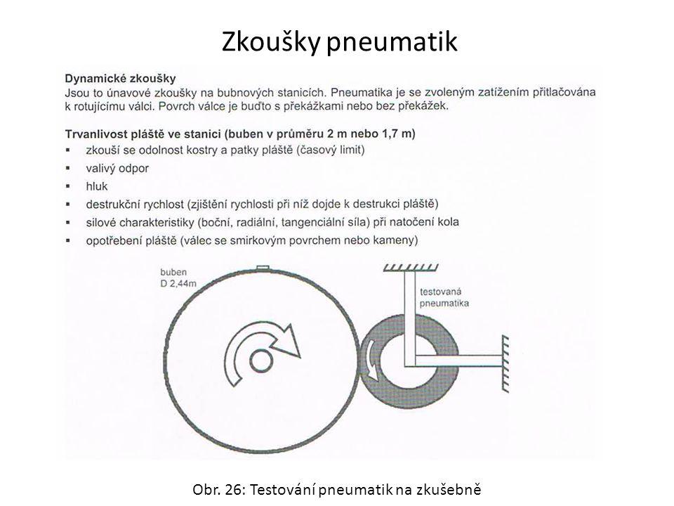 Obr. 26: Testování pneumatik na zkušebně