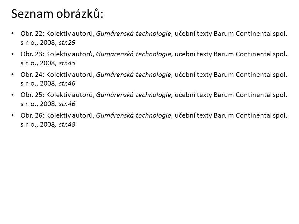 Seznam obrázků: Obr. 22: Kolektiv autorů, Gumárenská technologie, učební texty Barum Continental spol. s r. o., 2008, str.29 Obr. 23: Kolektiv autorů,