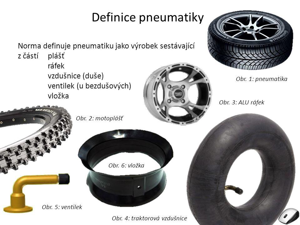 Definice pneumatiky Norma definuje pneumatiku jako výrobek sestávající z částíplášť ráfek vzdušnice (duše) ventilek (u bezdušových) vložka Obr. 5: ven