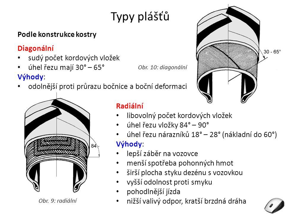 Typy plášťů Podle konstrukce kostry Obr. 9: radiální Diagonální sudý počet kordových vložek úhel řezu mají 30° – 65° Výhody: odolnější proti průrazu b