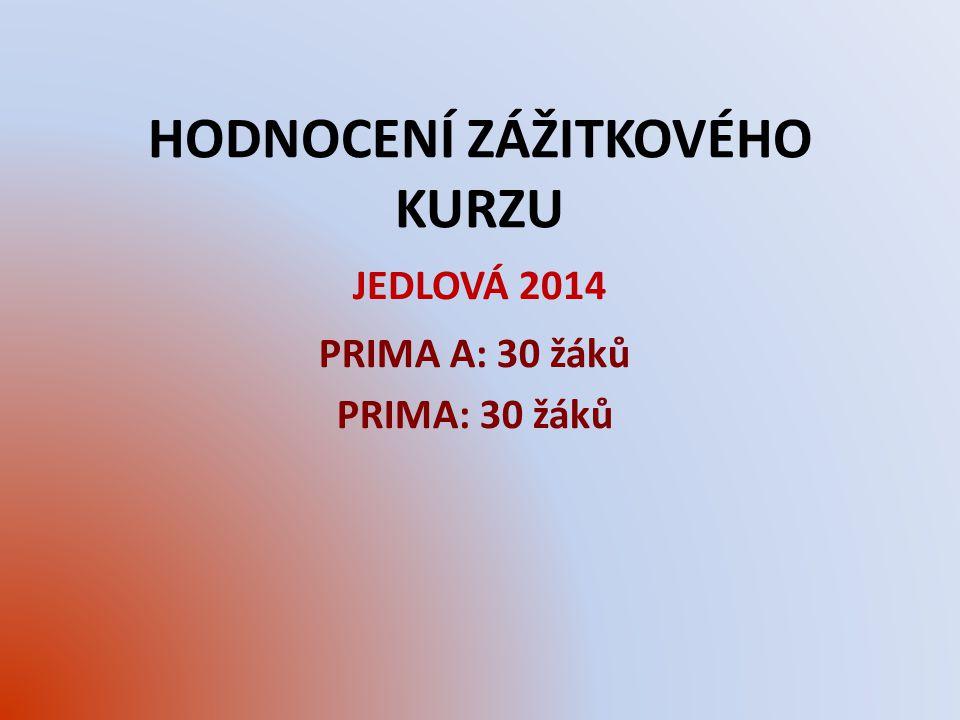 HODNOCENÍ ZÁŽITKOVÉHO KURZU JEDLOVÁ 2014 PRIMA A: 30 žáků PRIMA: 30 žáků