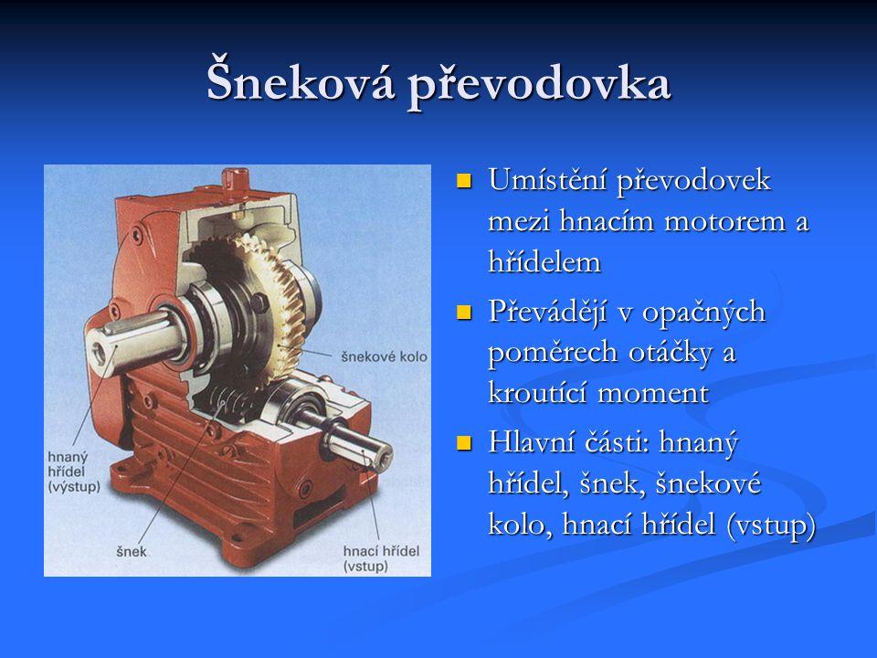 Šneková převodovka Umístění převodovek mezi hnacím motorem a hřídelem Převádějí v opačných poměrech otáčky a kroutící moment Hlavní části: hnaný hřídel, šnek, šnekové kolo, hnací hřídel (vstup)