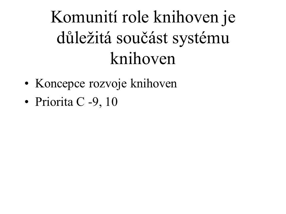 Komunití role knihoven je důležitá součást systému knihoven Koncepce rozvoje knihoven Priorita C -9, 10