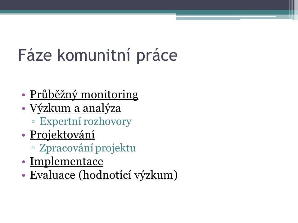 Fáze komunitní práce Průběžný monitoring Výzkum a analýza ▫Expertní rozhovory Projektování ▫Zpracování projektu Implementace Evaluace (hodnotící výzku