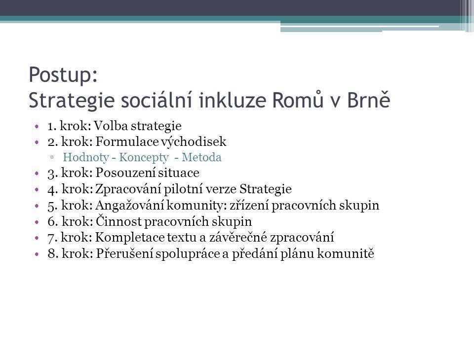 Postup: Strategie sociální inkluze Romů v Brně 1. krok: Volba strategie 2. krok: Formulace východisek ▫Hodnoty - Koncepty - Metoda 3. krok: Posouzení