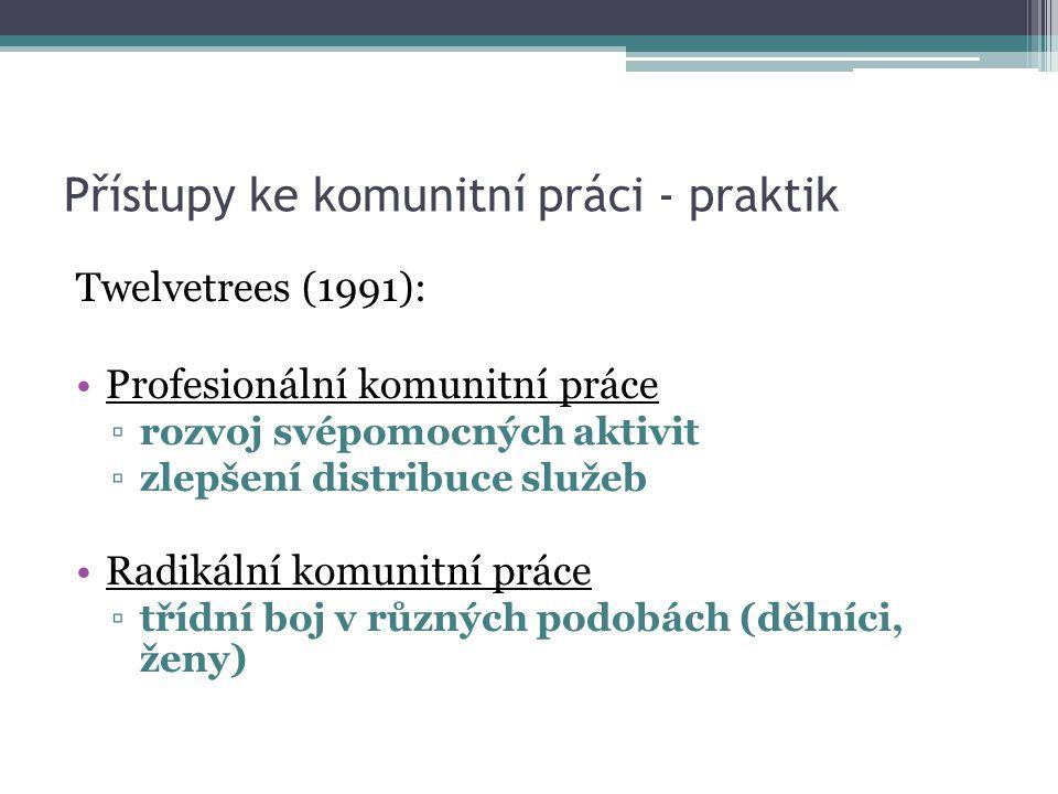 Přístupy ke komunitní práci - praktik Twelvetrees (1991): Profesionální komunitní práce ▫rozvoj svépomocných aktivit ▫zlepšení distribuce služeb Radik
