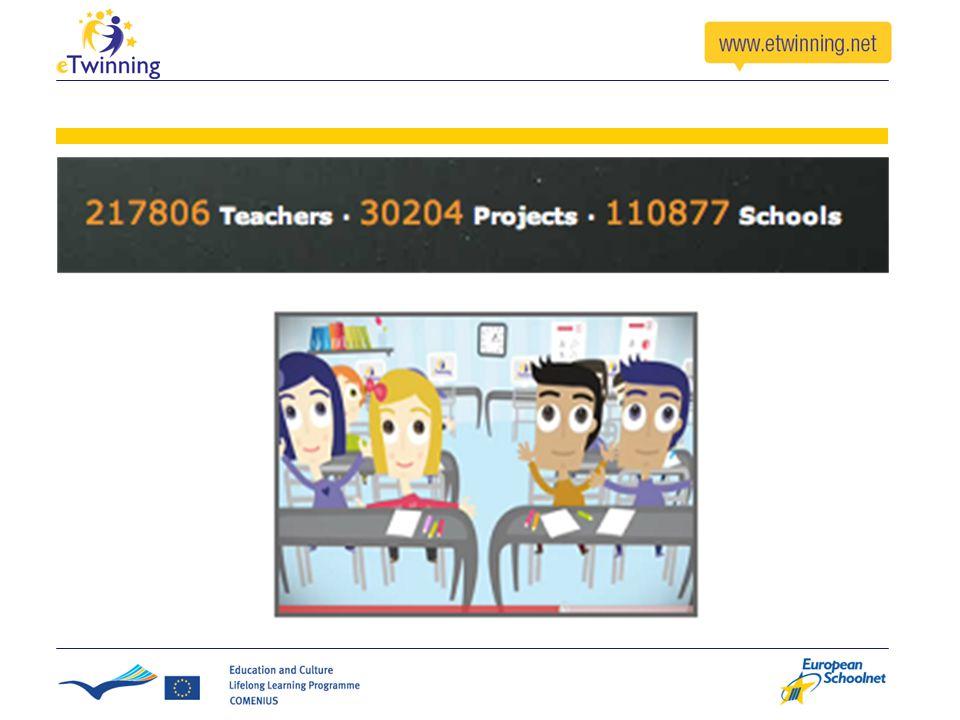 Vývoj 2008 – 20132014 – 2020 Celoživotní učení E-learning ERASMUS Plus 2005 – 2008