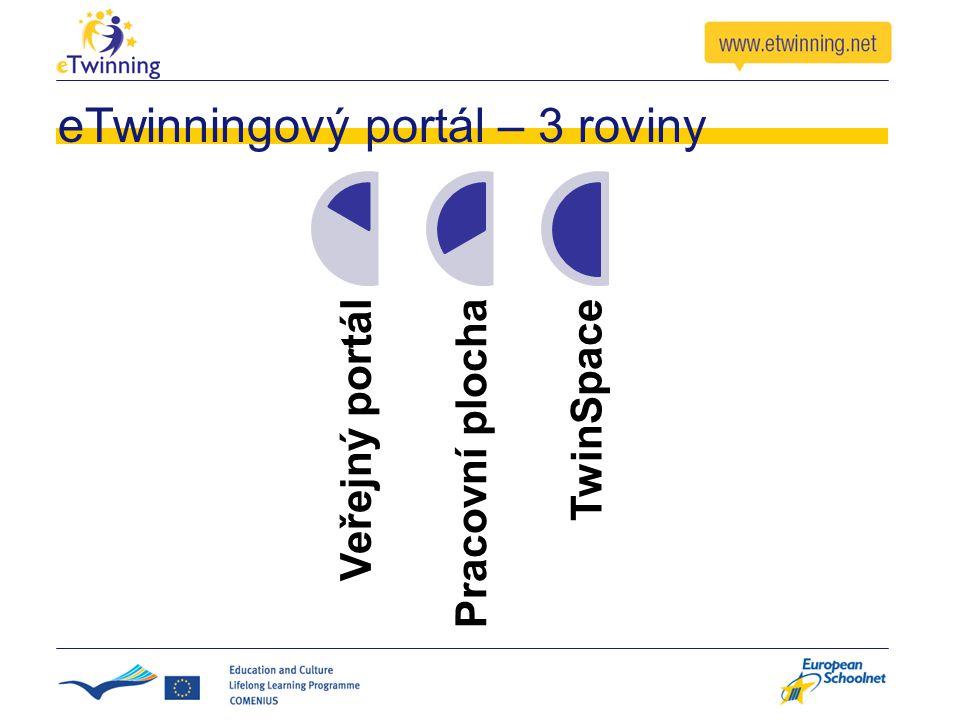eTwinningový portál – 3 roviny Veřejný portálPracovní plochaTwinSpace