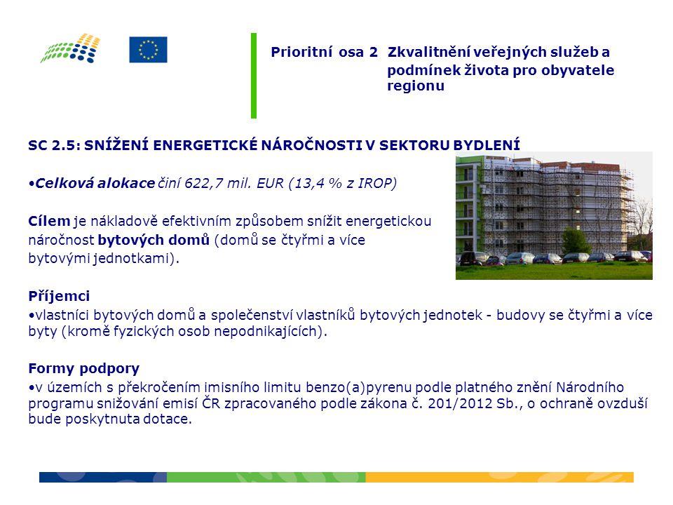 SC 2.5: SNÍŽENÍ ENERGETICKÉ NÁROČNOSTI V SEKTORU BYDLENÍ Celková alokace činí 622,7 mil. EUR (13,4 % z IROP) Cílem je nákladově efektivním způsobem sn