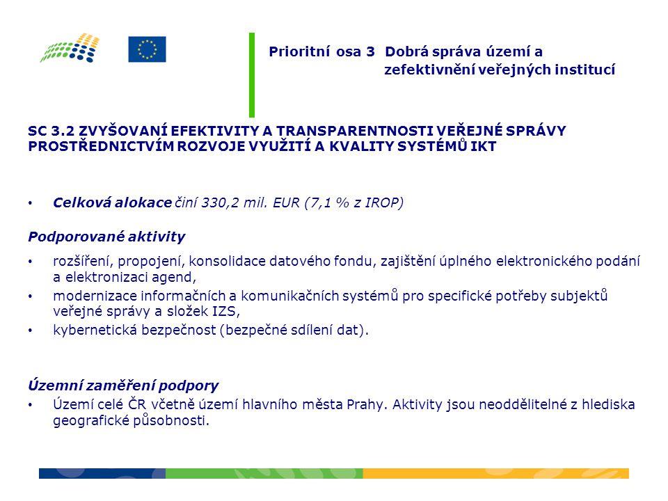SC 3.2 ZVYŠOVANÍ EFEKTIVITY A TRANSPARENTNOSTI VEŘEJNÉ SPRÁVY PROSTŘEDNICTVÍM ROZVOJE VYUŽITÍ A KVALITY SYSTÉMŮ IKT Celková alokace činí 330,2 mil. EU
