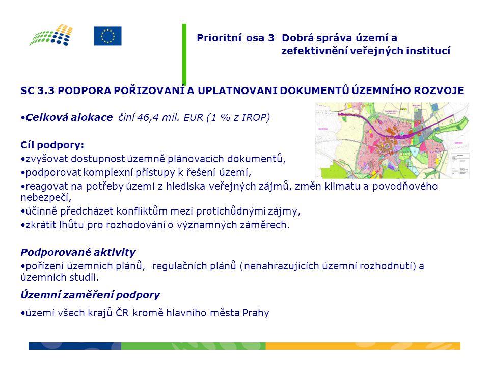 SC 3.3 PODPORA POŘIZOVANÍ A UPLATNOVANI DOKUMENTŮ ÚZEMNÍHO ROZVOJE Celková alokace činí 46,4 mil. EUR (1 % z IROP) Cíl podpory: zvyšovat dostupnost úz