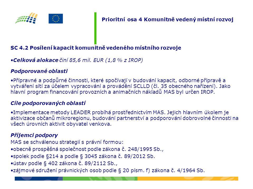 SC 4.2 Posílení kapacit komunitně vedeného místního rozvoje Celková alokace činí 85,6 mil. EUR (1,8 % z IROP) Podporované oblasti Přípravné a podpůrné