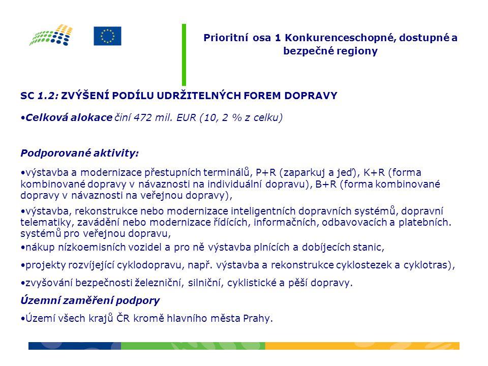 SC 1.2: ZVÝŠENÍ PODÍLU UDRŽITELNÝCH FOREM DOPRAVY Celková alokace činí 472 mil. EUR (10, 2 % z celku) Podporované aktivity: výstavba a modernizace pře