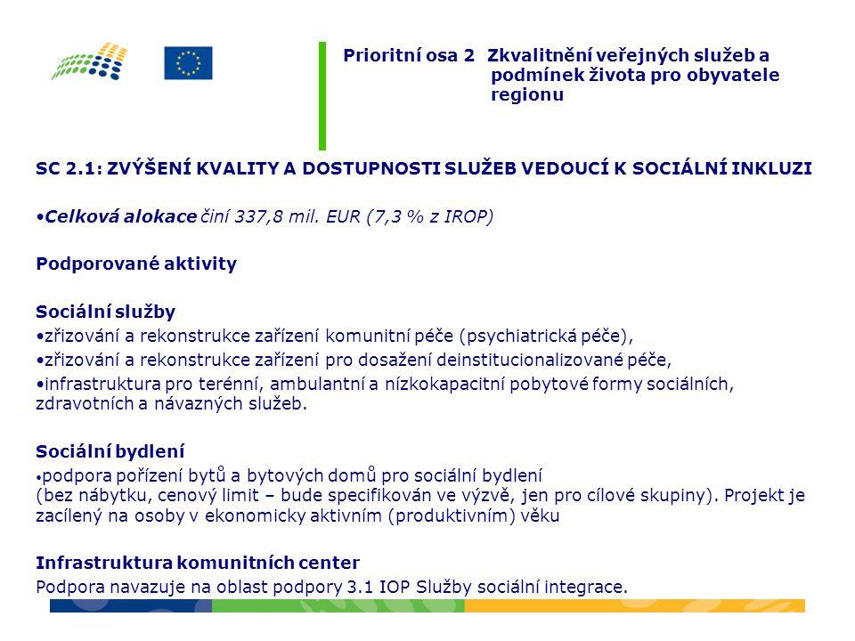 SC 2.1: ZVÝŠENÍ KVALITY A DOSTUPNOSTI SLUŽEB VEDOUCÍ K SOCIÁLNÍ INKLUZI Celková alokace činí 337,8 mil. EUR (7,3 % z IROP) Podporované aktivity Sociál