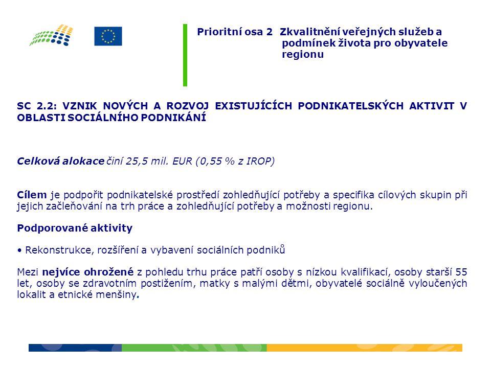 SC 2.2: VZNIK NOVÝCH A ROZVOJ EXISTUJÍCÍCH PODNIKATELSKÝCH AKTIVIT V OBLASTI SOCIÁLNÍHO PODNIKÁNÍ Celková alokace činí 25,5 mil. EUR (0,55 % z IROP) C