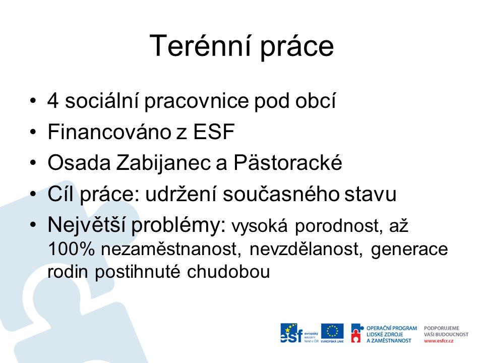 Terénní práce 4 sociální pracovnice pod obcí Financováno z ESF Osada Zabijanec a Pästoracké Cíl práce: udržení současného stavu Největší problémy: vys
