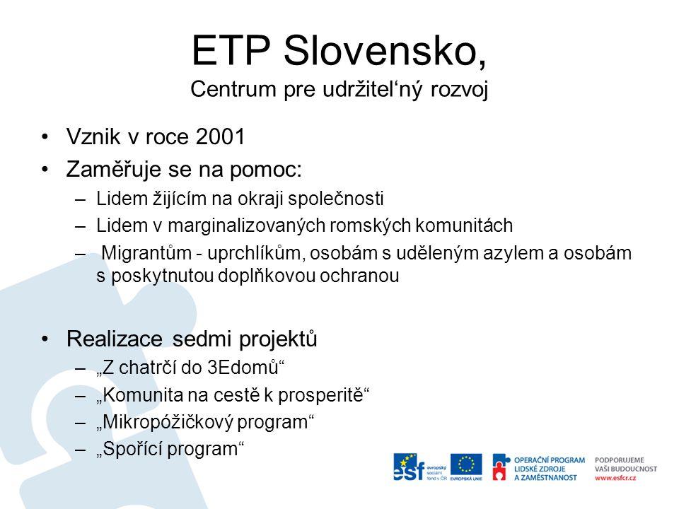 """ETP Slovensko, Centrum pre udržitel'ný rozvoj Vznik v roce 2001 Zaměřuje se na pomoc: –Lidem žijícím na okraji společnosti –Lidem v marginalizovaných romských komunitách – Migrantům - uprchlíkům, osobám s uděleným azylem a osobám s poskytnutou doplňkovou ochranou Realizace sedmi projektů –""""Z chatrčí do 3Edomů –""""Komunita na cestě k prosperitě –""""Mikropóžičkový program –""""Spořící program"""