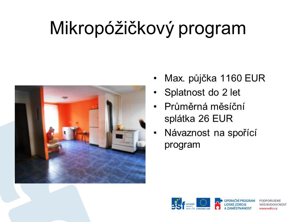 Mikropóžičkový program Max. půjčka 1160 EUR Splatnost do 2 let Průměrná měsíční splátka 26 EUR Návaznost na spořící program
