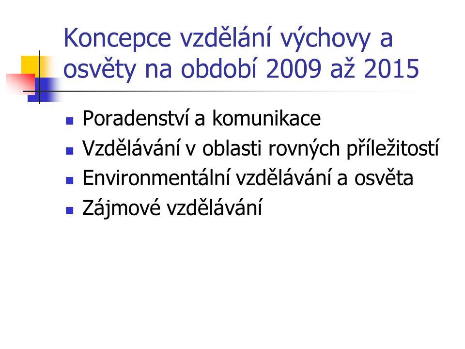 Koncepce vzdělání výchovy a osvěty na období 2009 až 2015 Poradenství a komunikace Vzdělávání v oblasti rovných příležitostí Environmentální vzdělávání a osvěta Zájmové vzdělávání