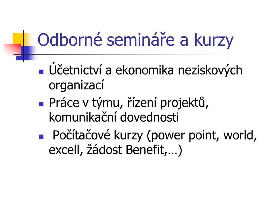Exkurze Dětský parlament (pro školní samosprávu) Zapojování veřejnosti do rozvoje regionu, komunitní plánování Zajímavé zrealizované projekty ostatních mikroregionů v ČR ??