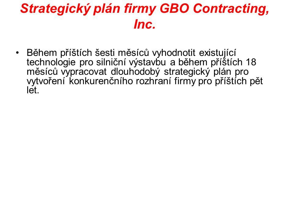 Strategický plán firmy GBO Contracting, Inc. Během příštích šesti měsíců vyhodnotit existující technologie pro silniční výstavbu a během příštích 18 m