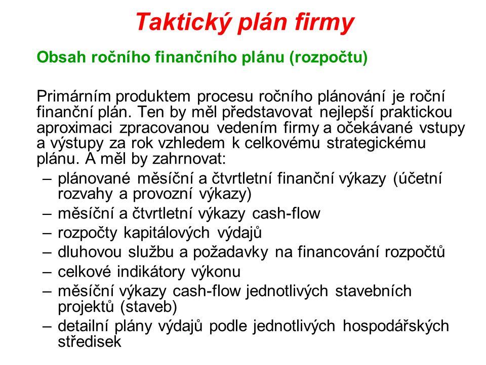 Taktický plán firmy Obsah ročního finančního plánu (rozpočtu) Primárním produktem procesu ročního plánování je roční finanční plán. Ten by měl předsta