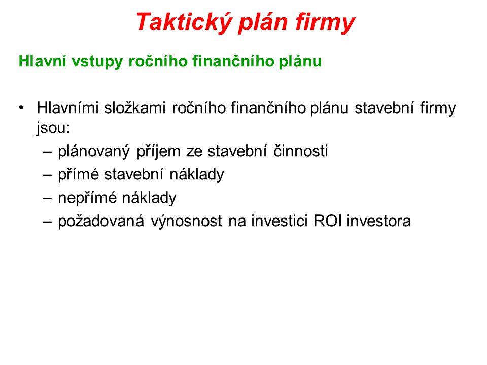 Taktický plán firmy Hlavní vstupy ročního finančního plánu Hlavními složkami ročního finančního plánu stavební firmy jsou: –plánovaný příjem ze staveb