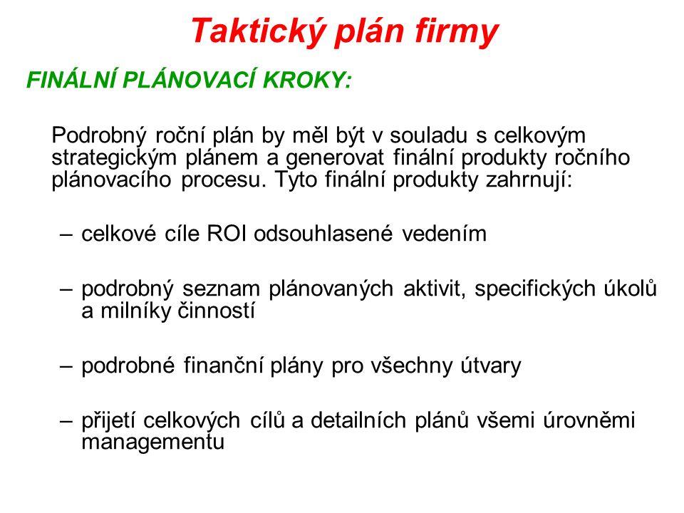Taktický plán firmy FINÁLNÍ PLÁNOVACÍ KROKY: Podrobný roční plán by měl být v souladu s celkovým strategickým plánem a generovat finální produkty ročn