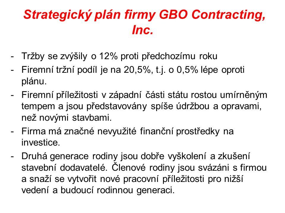 Strategický plán firmy GBO Contracting, Inc. -Tržby se zvýšily o 12% proti předchozímu roku -Firemní tržní podíl je na 20,5%, t.j. o 0,5% lépe oproti