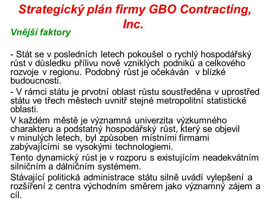 Strategický plán firmy GBO Contracting, Inc. Vnější faktory - Stát se v posledních letech pokoušel o rychlý hospodářský růst v důsledku přílivu nově v
