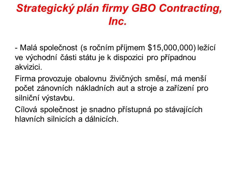 Strategický plán firmy GBO Contracting, Inc. - Malá společnost (s ročním příjmem $15,000,000) ležící ve východní části státu je k dispozici pro případ