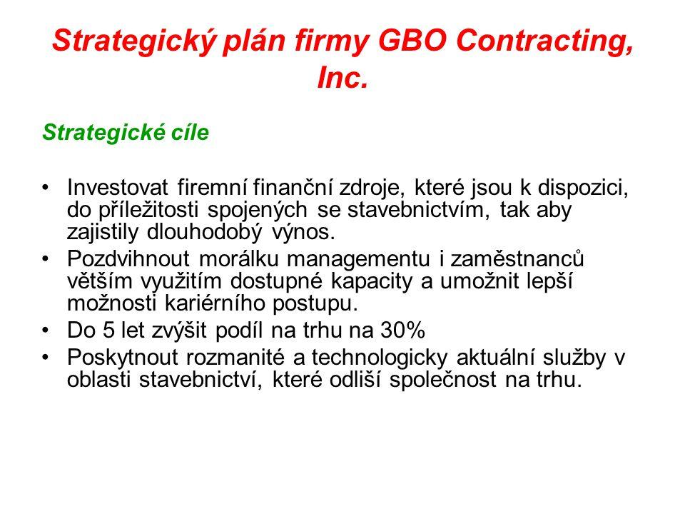 Strategický plán firmy GBO Contracting, Inc. Strategické cíle Investovat firemní finanční zdroje, které jsou k dispozici, do příležitosti spojených se