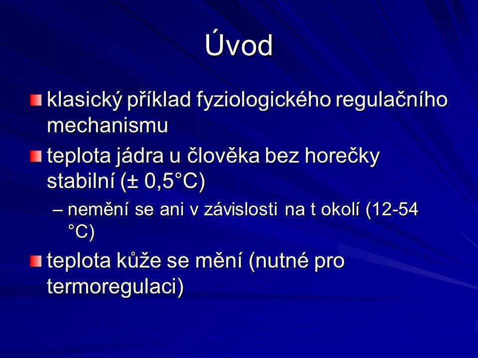 Regulace tělesné teploty okolí 12-54°C: teplota jádra stabilní (okolo 37°C) nervová zpětná vazba přední hypotalamus, periferie, zadní hypotalamus