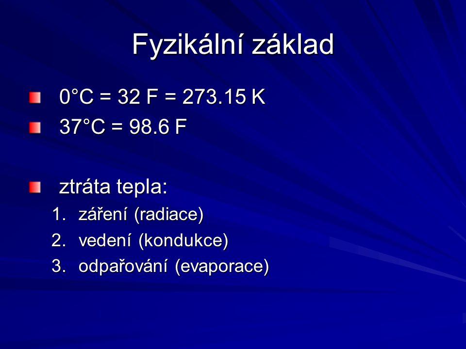 Záření (radiace) nahý člověk při pokojové teplotě ztrácí 60% tepla radiací infračervené záření (5-20 um) září všechna tělesa, která nemají 0 K, proto může teplo jít do těla i z těla