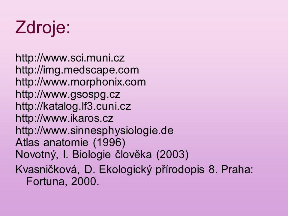 Zdroje: http://www.sci.muni.cz http://img.medscape.com http://www.morphonix.com http://www.gsospg.cz http://katalog.lf3.cuni.cz http://www.ikaros.cz h