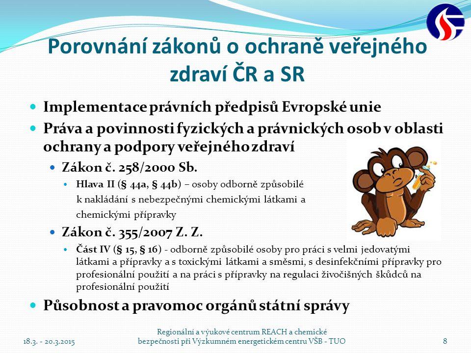 Porovnání zákonů o ochraně veřejného zdraví ČR a SR Implementace právních předpisů Evropské unie Práva a povinnosti fyzických a právnických osob v obl