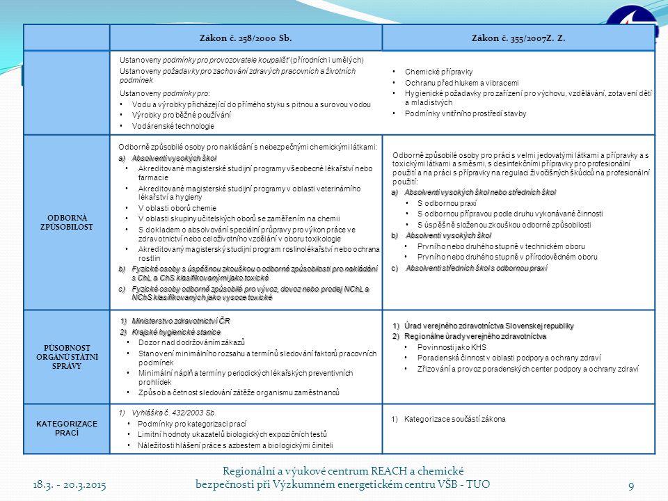 Porovnání zákonů o ochraně veřejného zdraví ČR a SR 18.3. - 20.3.2015 Regionální a výukové centrum REACH a chemické bezpečnosti při Výzkumném energeti