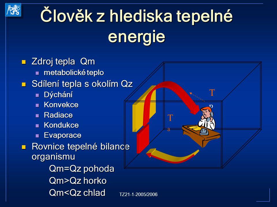 TZ21-1-2005/2006 Člověk z hlediska tepelné energie Zdroj tepla Qm Zdroj tepla Qm metabolické teplo metabolické teplo Sdílení tepla s okolím Qz Sdílení