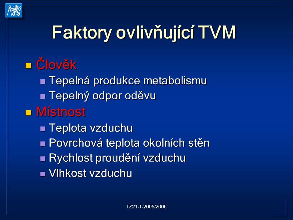 TZ21-1-2005/2006 Faktory ovlivňující TVM Člověk Člověk Tepelná produkce metabolismu Tepelná produkce metabolismu Tepelný odpor oděvu Tepelný odpor odě