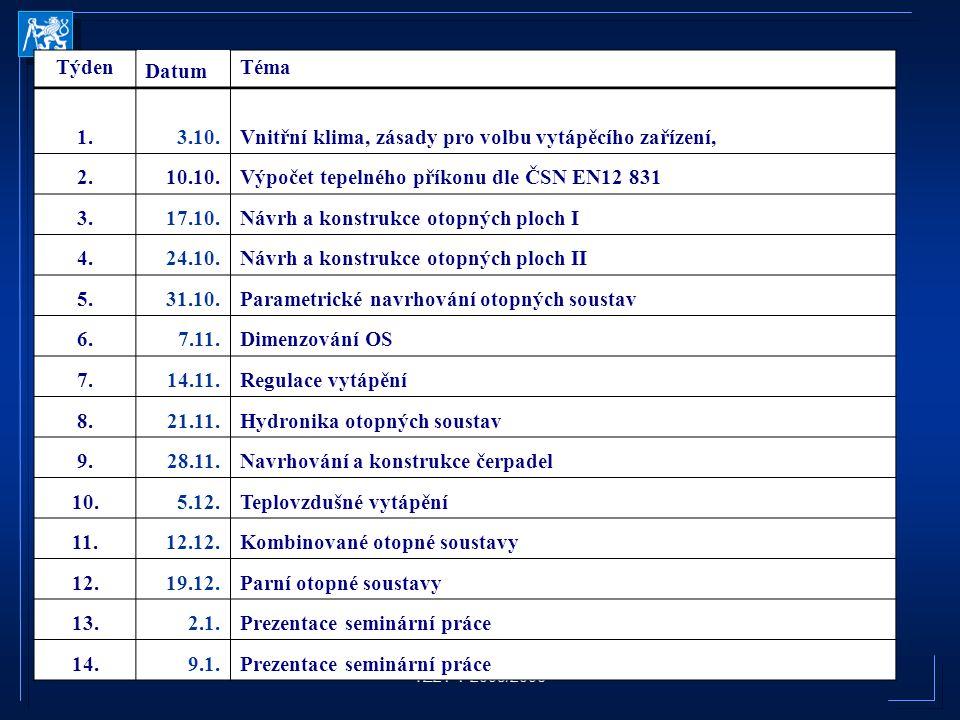 TZ21-1-2005/2006 Týden Datum Téma 1.3.10.Vnitřní klima, zásady pro volbu vytápěcího zařízení, 2.10.10.Výpočet tepelného příkonu dle ČSN EN12 831 3.17.10.Návrh a konstrukce otopných ploch I 4.24.10.Návrh a konstrukce otopných ploch II 5.31.10.Parametrické navrhování otopných soustav 6.7.11.Dimenzování OS 7.14.11.Regulace vytápění 8.21.11.Hydronika otopných soustav 9.28.11.Navrhování a konstrukce čerpadel 10.5.12.Teplovzdušné vytápění 11.12.12.Kombinované otopné soustavy 12.19.12.Parní otopné soustavy 13.2.1.Prezentace seminární práce 14.9.1.Prezentace seminární práce