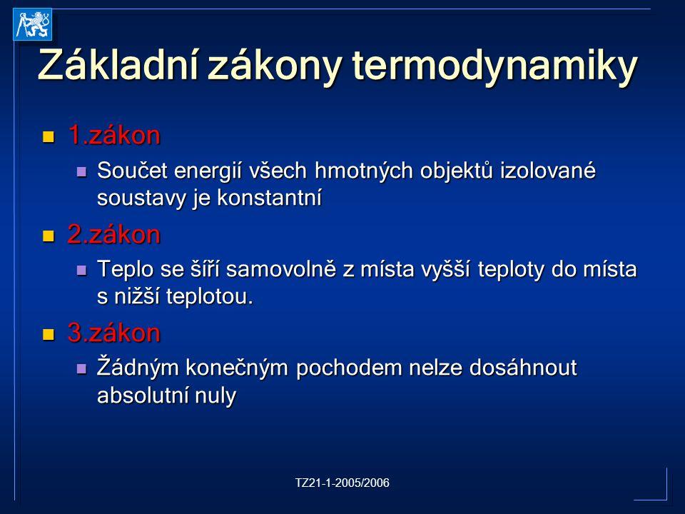 TZ21-1-2005/2006 Základní zákony termodynamiky 1.zákon 1.zákon Součet energií všech hmotných objektů izolované soustavy je konstantní Součet energií všech hmotných objektů izolované soustavy je konstantní 2.zákon 2.zákon Teplo se šíří samovolně z místa vyšší teploty do místa s nižší teplotou.