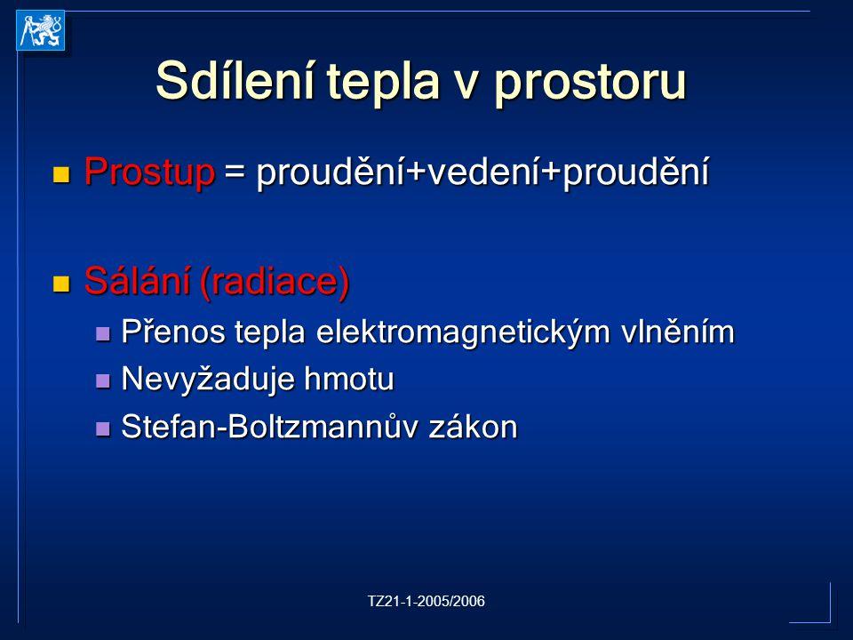 TZ21-1-2005/2006 Sdílení tepla v prostoru Prostup = proudění+vedení+proudění Prostup = proudění+vedení+proudění Sálání (radiace) Sálání (radiace) Přenos tepla elektromagnetickým vlněním Přenos tepla elektromagnetickým vlněním Nevyžaduje hmotu Nevyžaduje hmotu Stefan-Boltzmannův zákon Stefan-Boltzmannův zákon