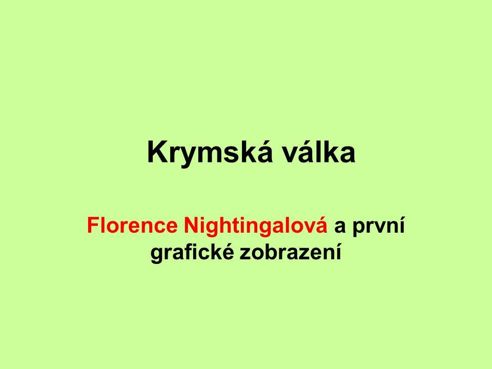Krymská válka Florence Nightingalová a první grafické zobrazení