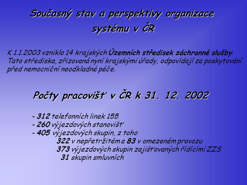 Současný stav a perspektivy organizace systému v ČR systému v ČR K 1.1.2003 vzniklo 14 krajských Územních středisek záchranné služby. Tato střediska,
