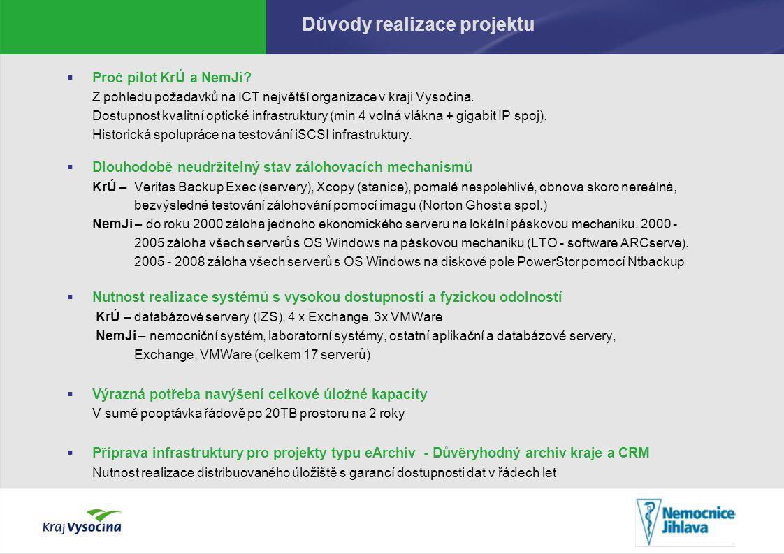 """PREZENTUJÍCÍ Historie  7.3.2005 – start projektu DDS - iSCSI """"Ve spolupráci s AutoContem jsme na KrÚ, Nemocnici Jihlava a MěÚ Mor."""