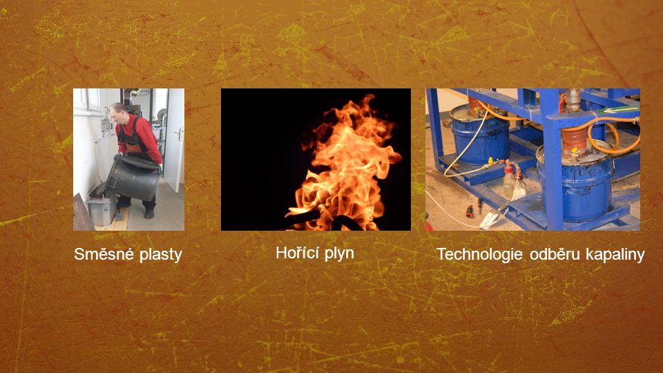 Směsné plasty Hořící plyn Technologie odběru kapaliny